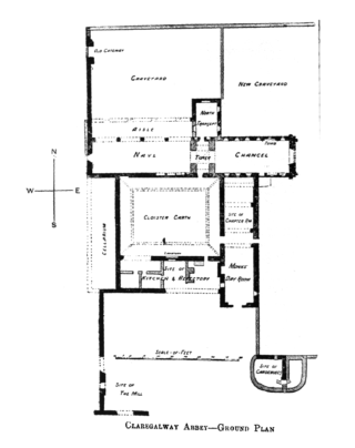 Friary Ground Plan