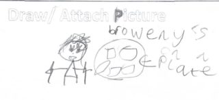 Brownies on a plate | Drawing by Alex Gannon