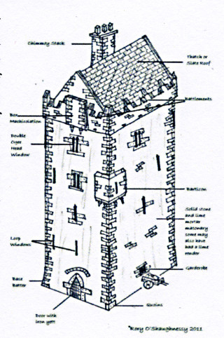 Plan similar to Clooncurreen Castle | Courtesy of Rory O'Shaughnessy