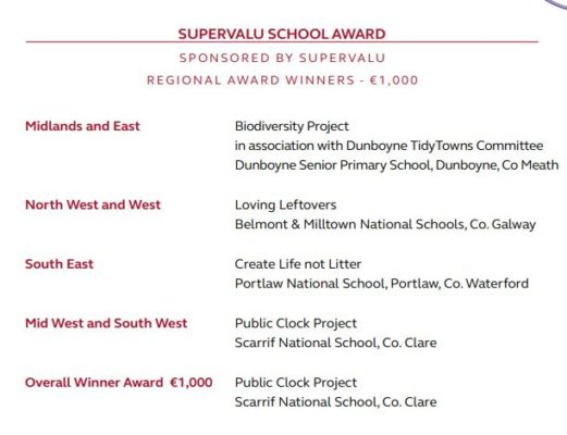 Regional Winners 2018 (Tidy Towns Competition)