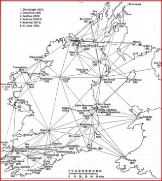Trigonometrical stations around Ireland