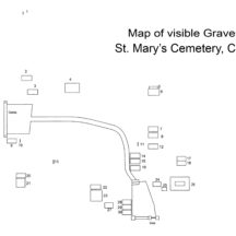 Map of the graves  | Roger Harrison
